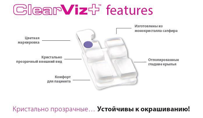 ClearViz+ описание